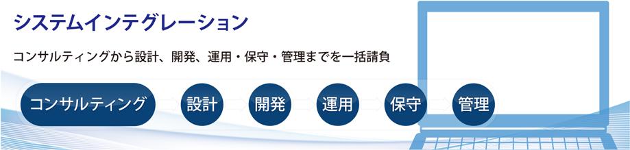 東北銀ソフトウェアサービス株式...